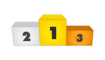 gridcup highscore und errungenschaften